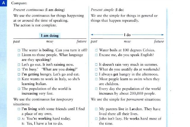 Реферат по английскому на тему present simple 643