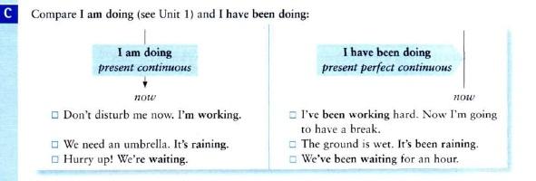 Present Perfect Continuous правила