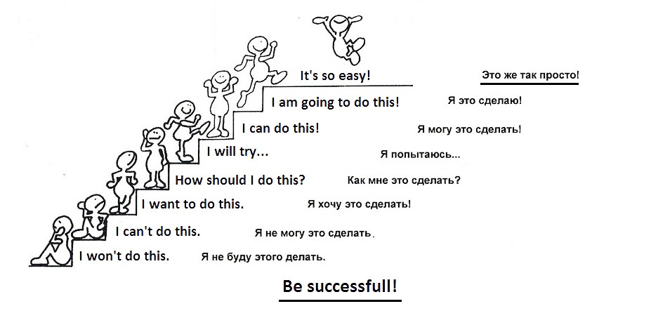 be successfull - будь успешным