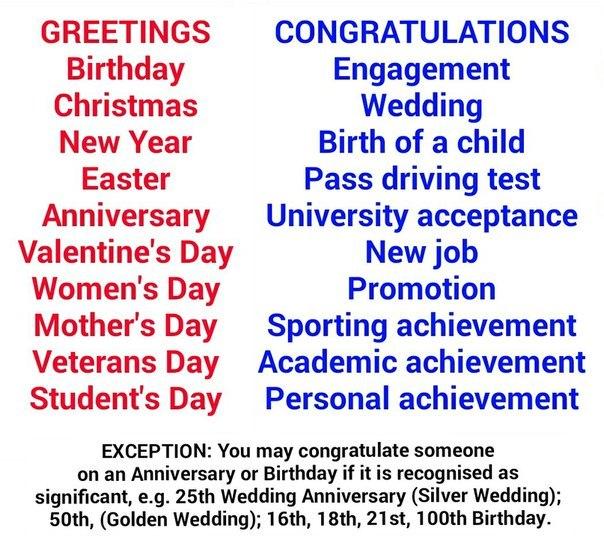 Поздравление на английском своими словами