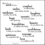 Good Wishes for You – Хорошие пожелания на английском!