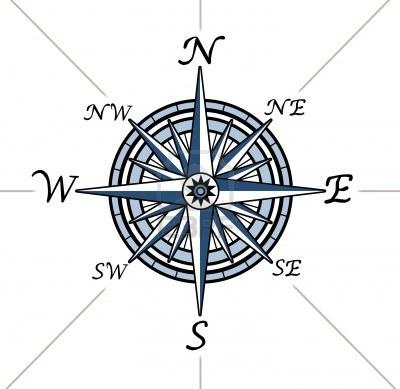 Предлоги местоположения и направления, стороны света (с иллюстрациями)