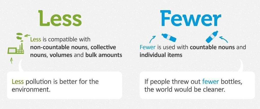 less fewer