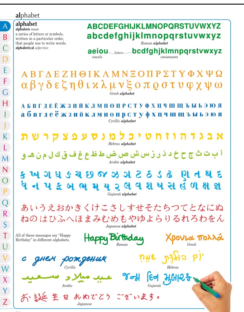 M Bel F R Ankleidezimmer английский алфавит и не только ok