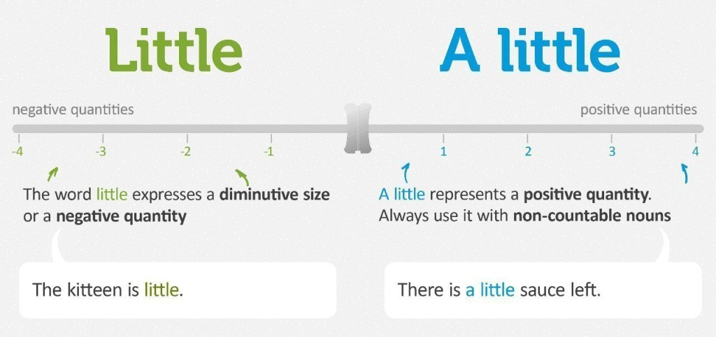 little a little
