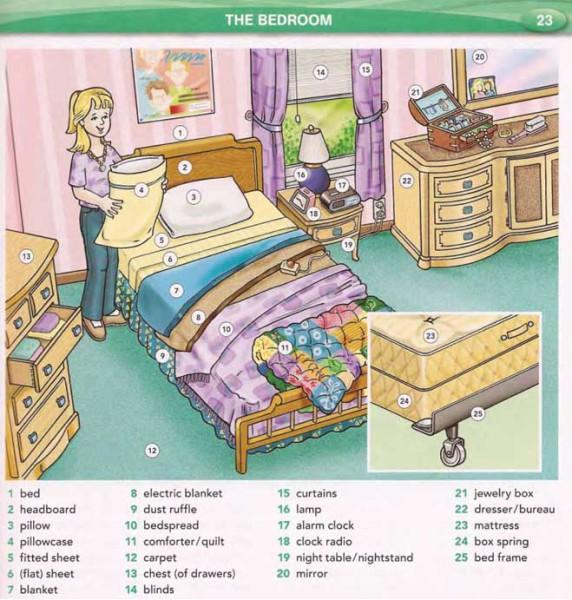 Тема имоя комната на английском 4 класс