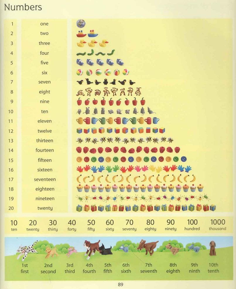 английские цифры читать по русски