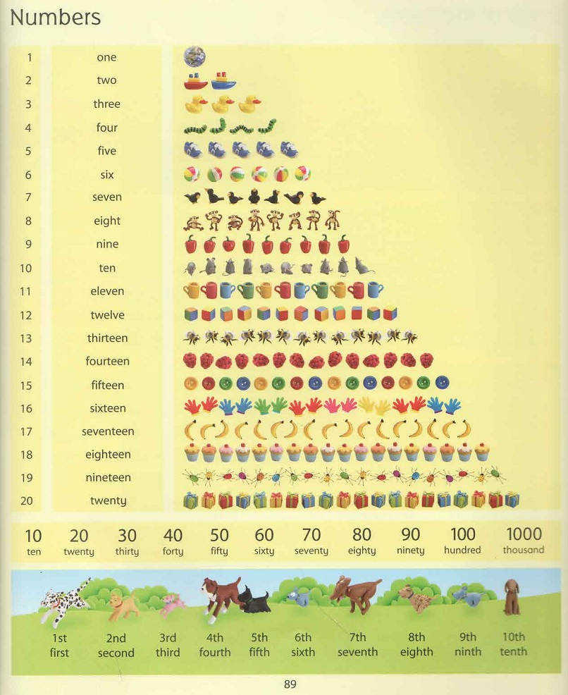 Английские цифры от 1 до 20 с произношением на русском - d1e03