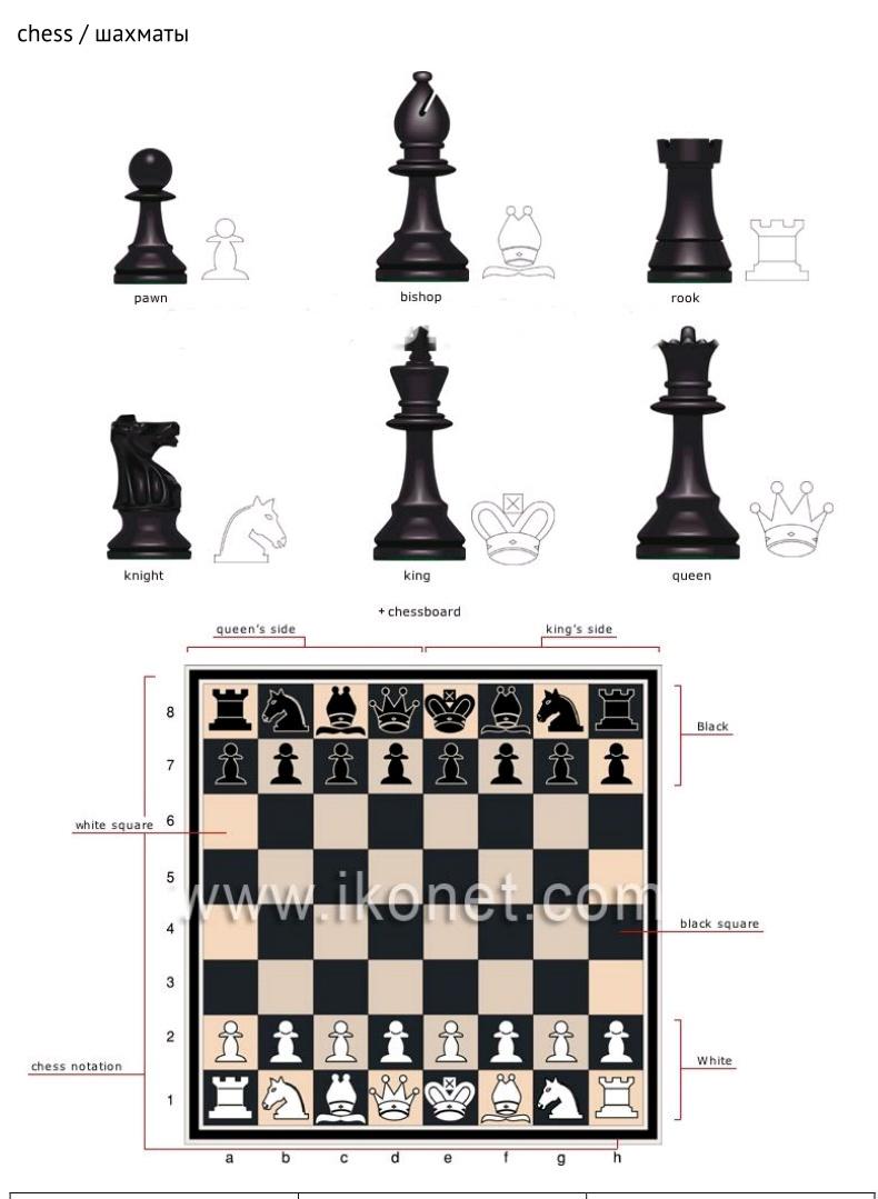 представляет шахматные фигуры картинки с названиями на английском всего свете колорадец