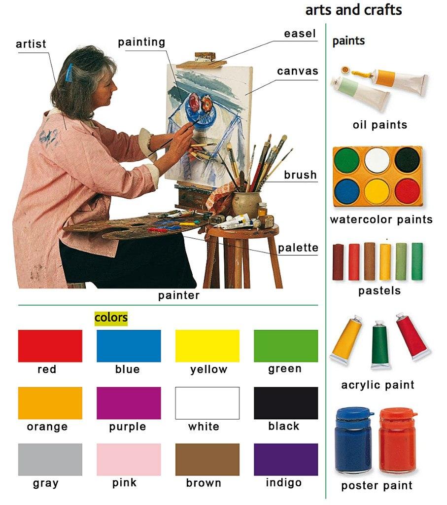 arts and crafts рисование