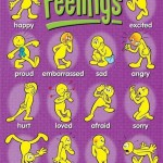 How Do You Feel? Словарь на тему: Feelings and Emotions – Чувства и эмоции