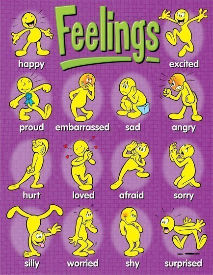 How Do You Feel? Словарь на тему: Feelings and Emotions — Чувства и эмоции