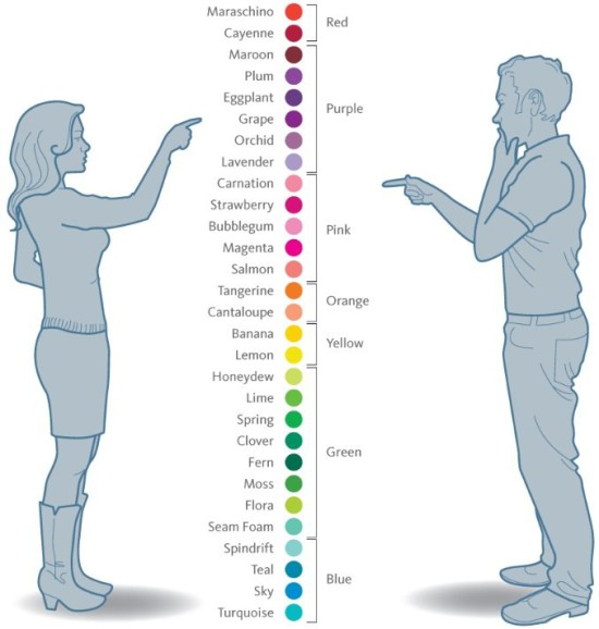 colors men women