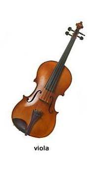 Оркестр – Orchestra, названия музыкальных инструментов на английском (с иллюстрациями)