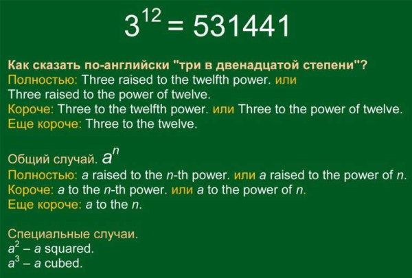 степень числа