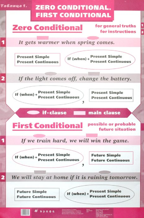 conditionals_1